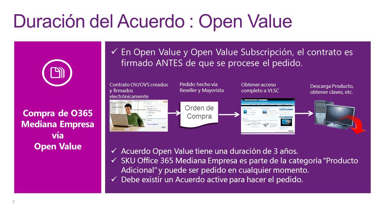 Duración del Acuerdo : Open Value