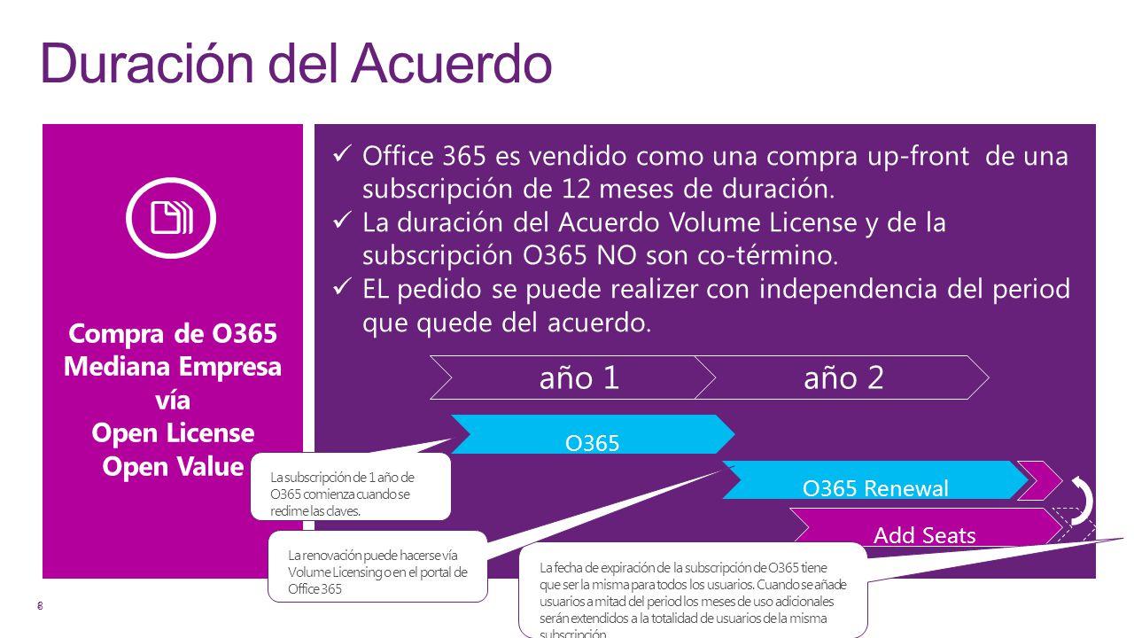 Compra de O365 Mediana Empresa vía