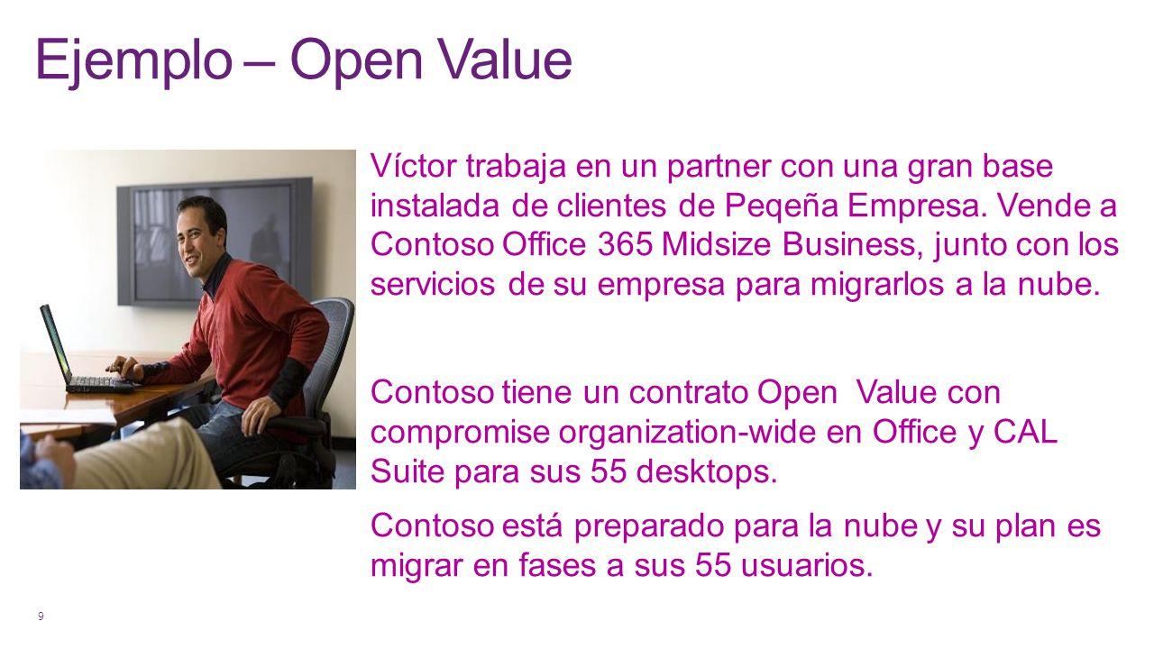 4/9/2017 Ejemplo – Open Value.