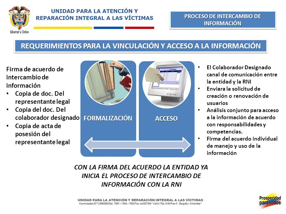REQUERIMIENTOS PARA LA VINCULACIÓN Y ACCESO A LA INFORMACIÓN