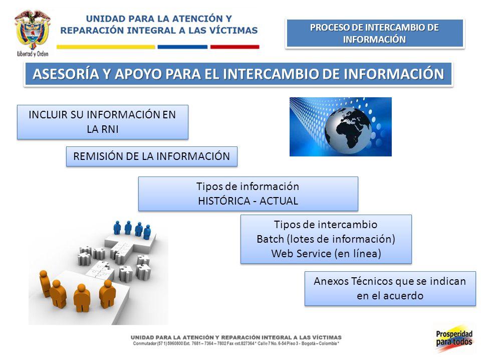 ASESORÍA Y APOYO PARA EL INTERCAMBIO DE INFORMACIÓN