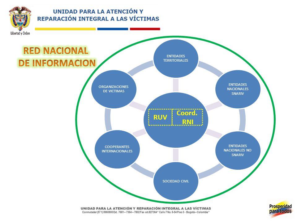RED NACIONAL DE INFORMACION
