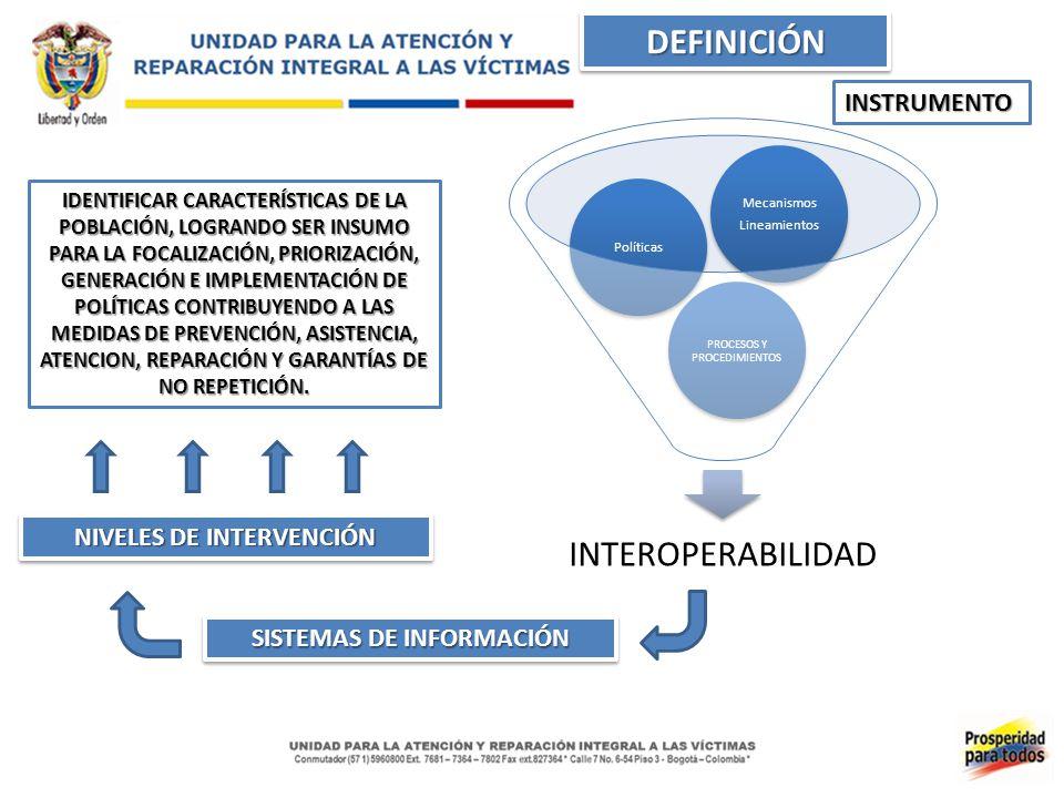 NIVELES DE INTERVENCIÓN SISTEMAS DE INFORMACIÓN