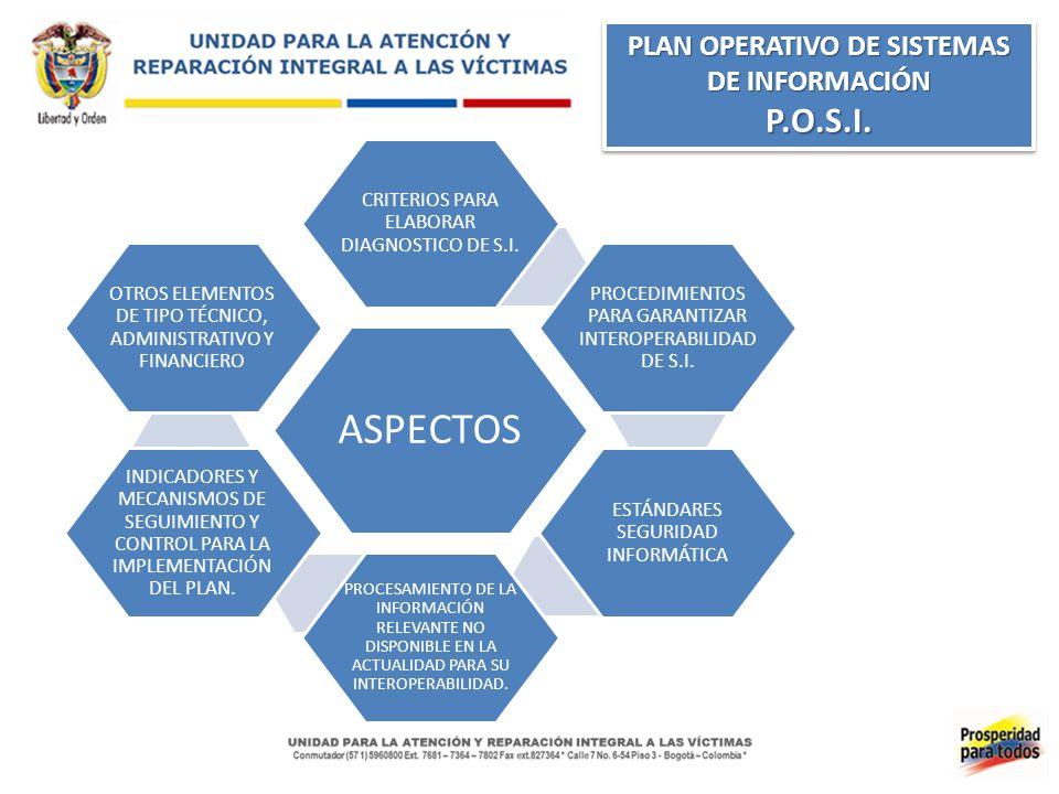 PLAN OPERATIVO DE SISTEMAS DE INFORMACIÓN