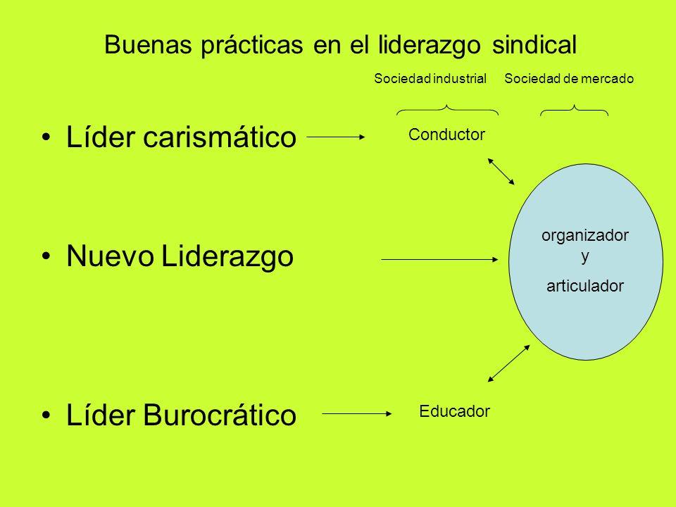 Buenas prácticas en el liderazgo sindical