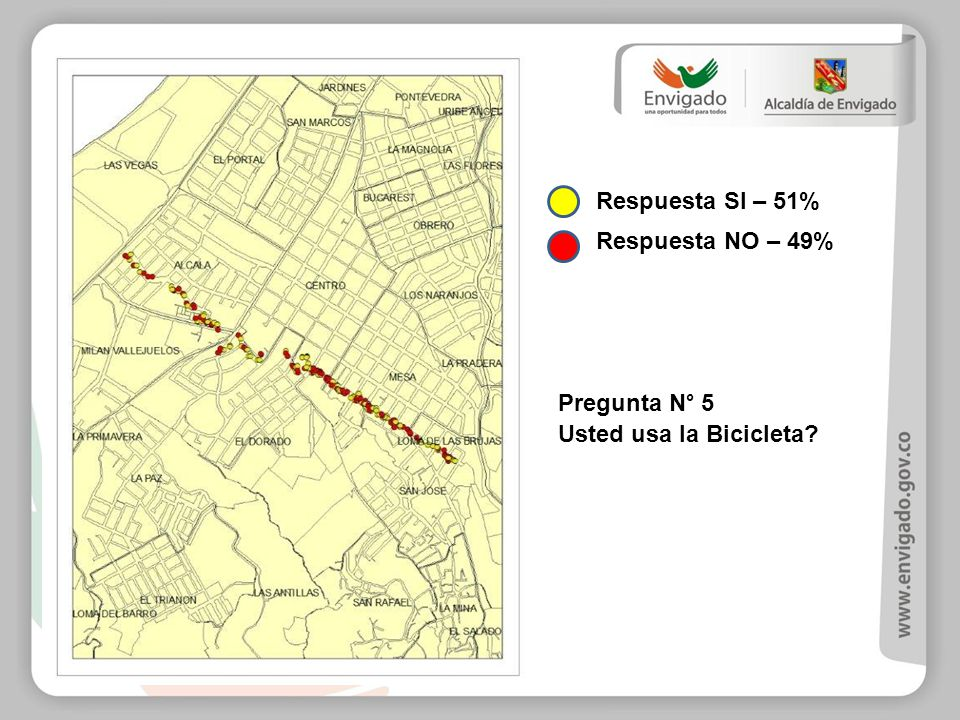 Respuesta SI – 51% Respuesta NO – 49% Pregunta N° 5 Usted usa la Bicicleta