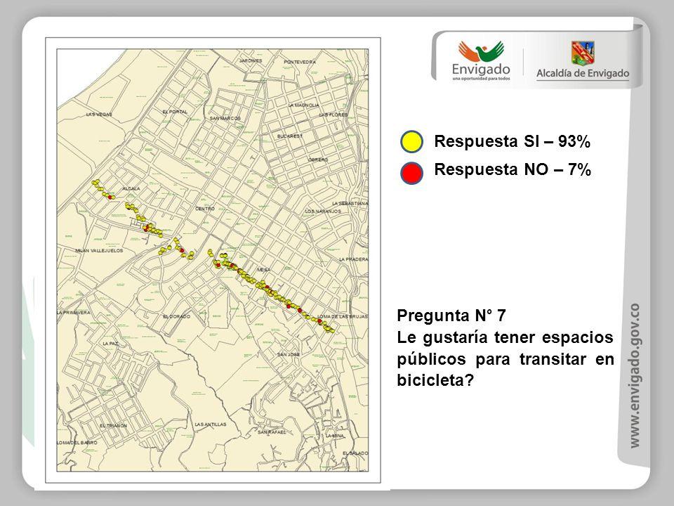 Respuesta SI – 93% Respuesta NO – 7% Pregunta N° 7.
