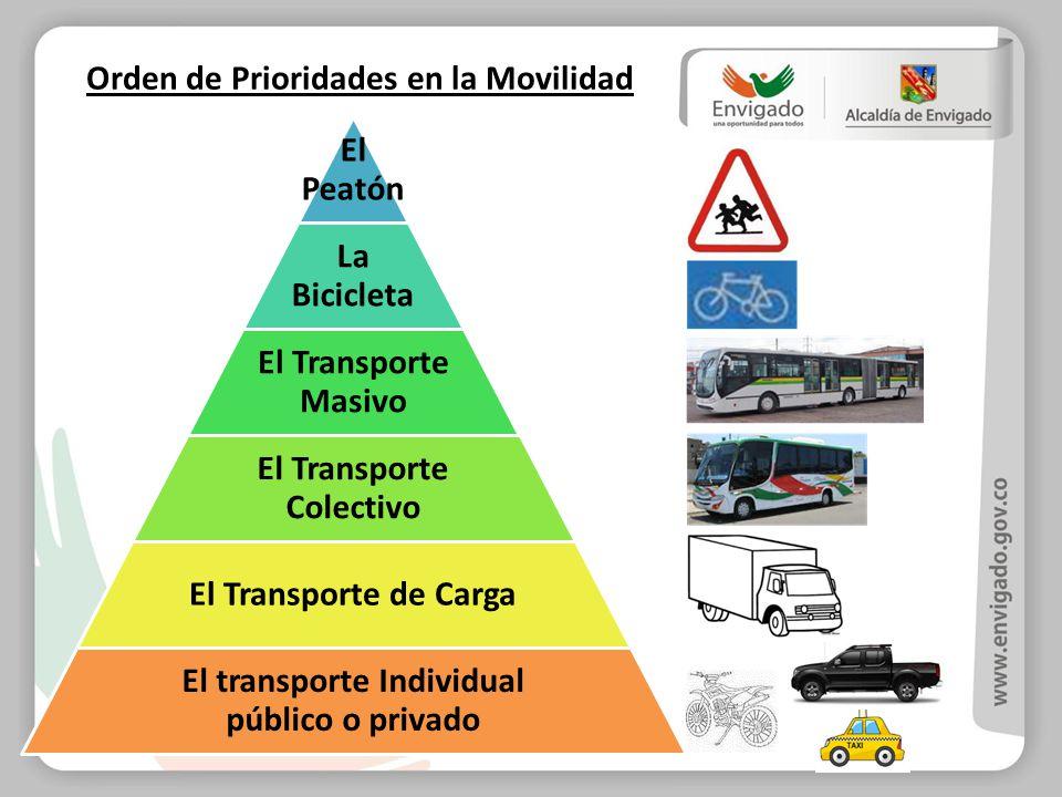Orden de Prioridades en la Movilidad