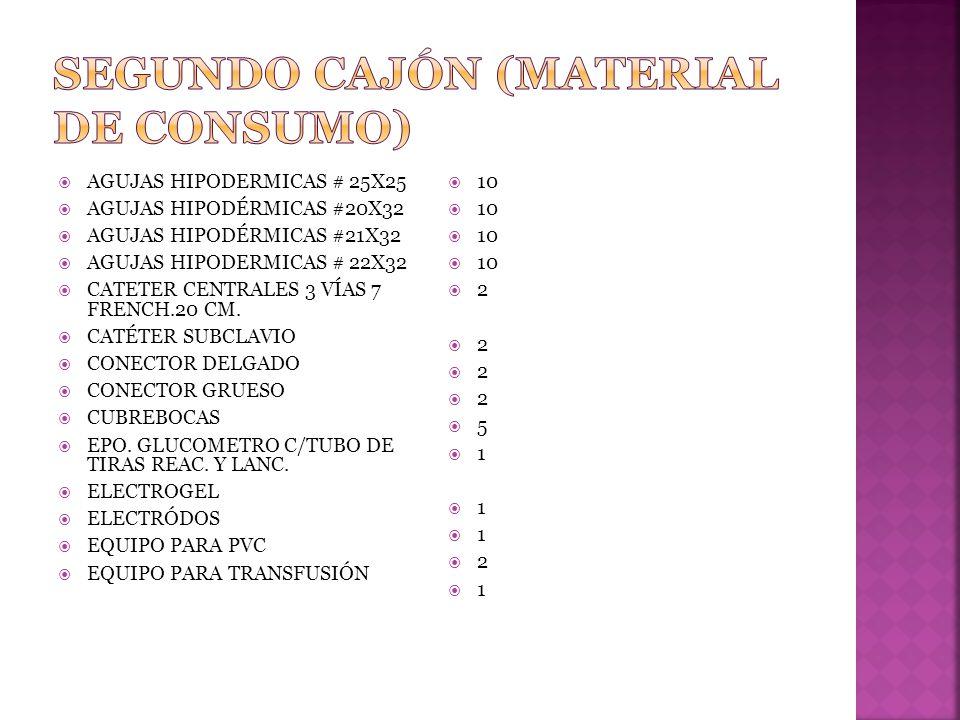 SEGUNDO CAJÓN (MATERIAL DE CONSUMO)
