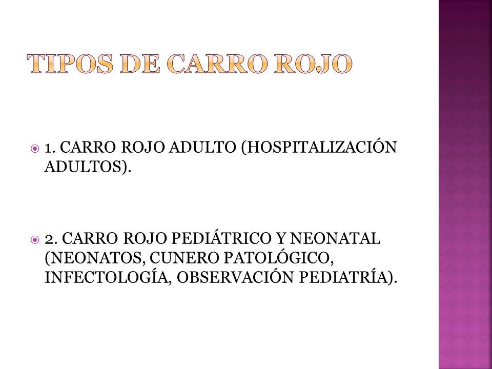 Tipos de carro rojo 1. CARRO ROJO ADULTO (HOSPITALIZACIÓN ADULTOS).