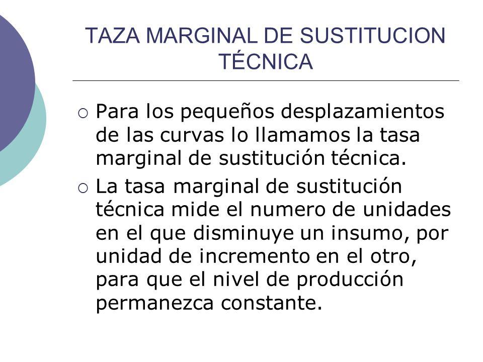 TAZA MARGINAL DE SUSTITUCION TÉCNICA