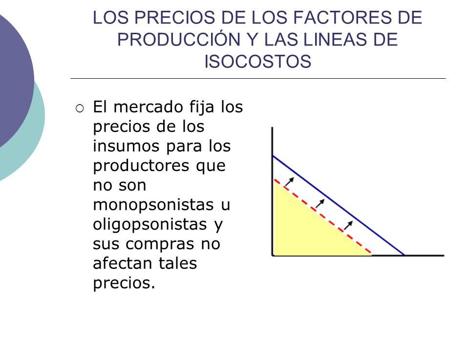 LOS PRECIOS DE LOS FACTORES DE PRODUCCIÓN Y LAS LINEAS DE ISOCOSTOS