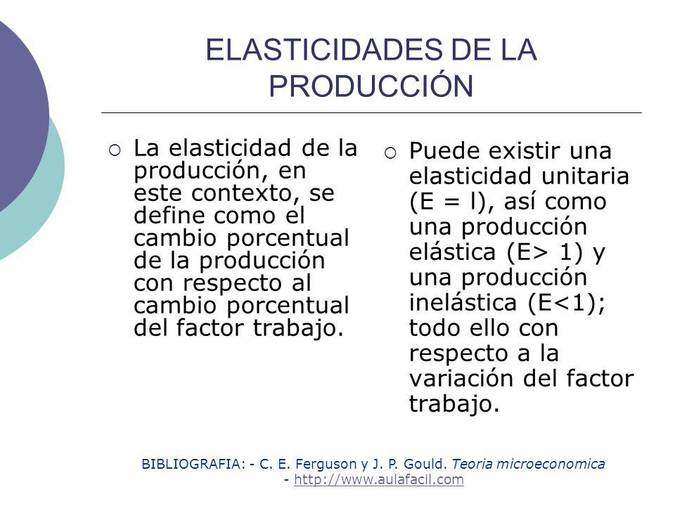 ELASTICIDADES DE LA PRODUCCIÓN