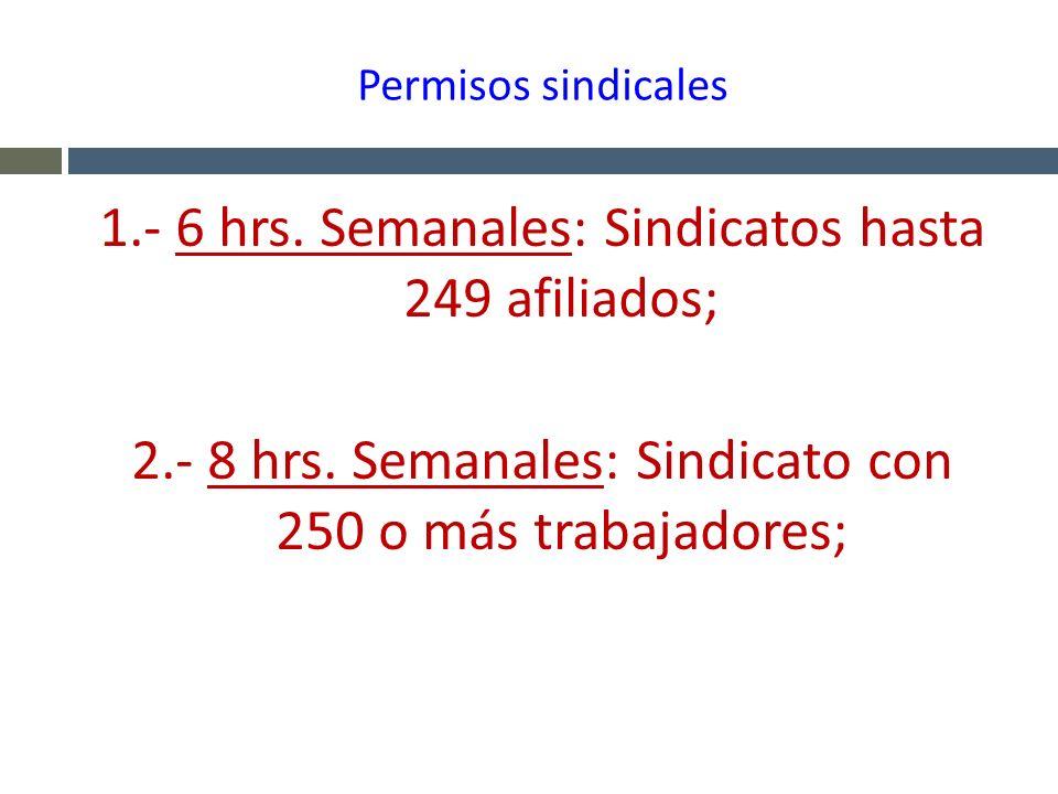 Permisos sindicales 1.- 6 hrs. Semanales: Sindicatos hasta 249 afiliados; 2.- 8 hrs.