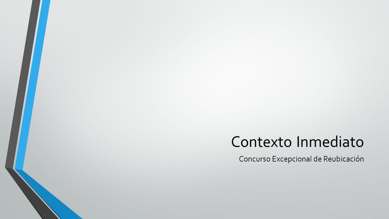 Contexto Inmediato Concurso Excepcional de Reubicación
