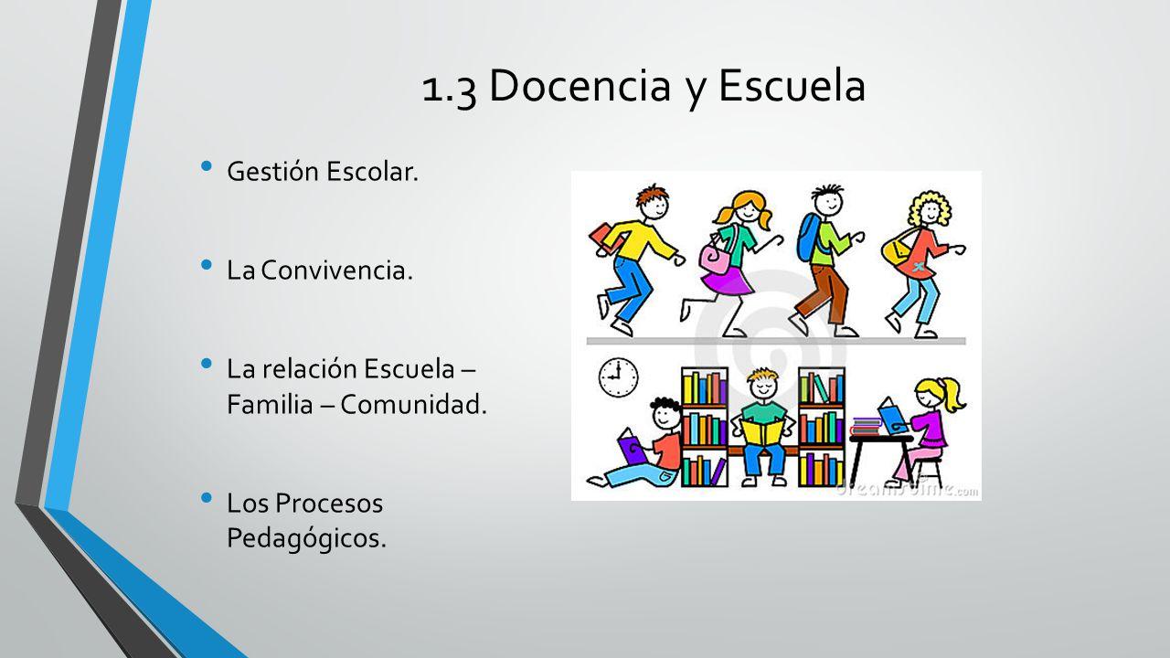 1.3 Docencia y Escuela Gestión Escolar. La Convivencia.