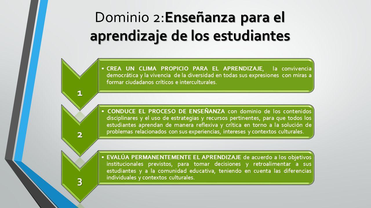 Dominio 2:Enseñanza para el aprendizaje de los estudiantes