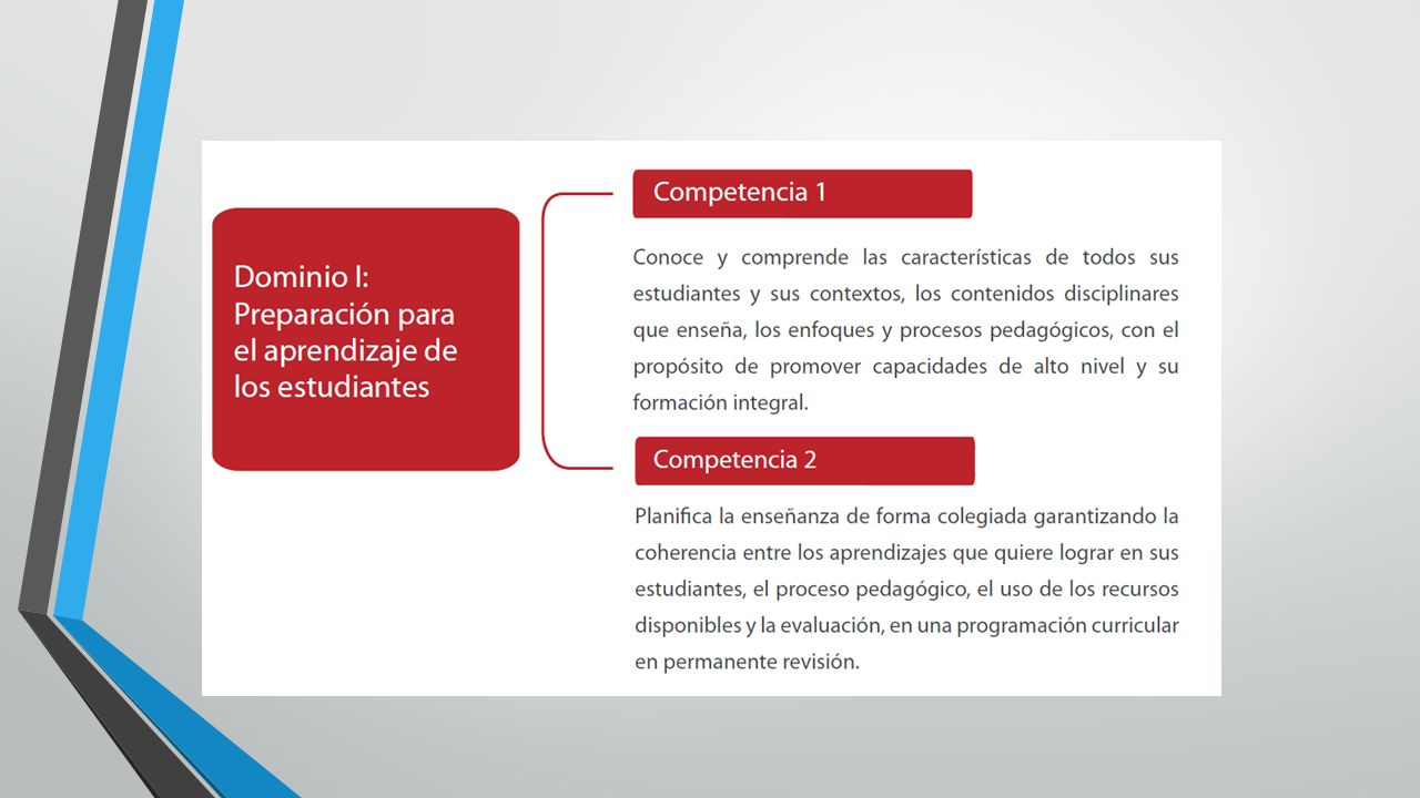 Competencias Docentes (ejemplo)