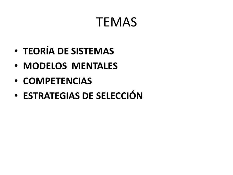 TEMAS TEORÍA DE SISTEMAS MODELOS MENTALES COMPETENCIAS