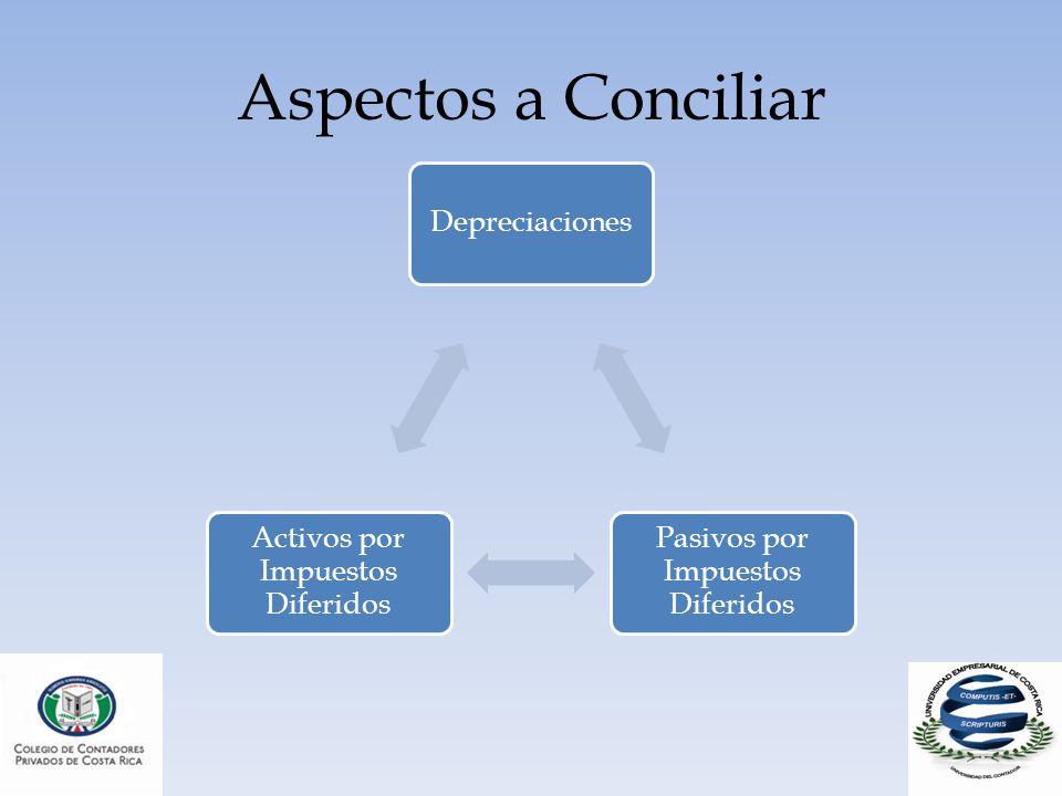 Aspectos a Conciliar Depreciaciones Pasivos por Impuestos Diferidos