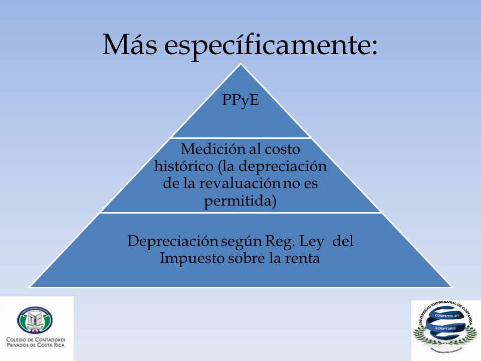 Depreciación según Reg. Ley del Impuesto sobre la renta