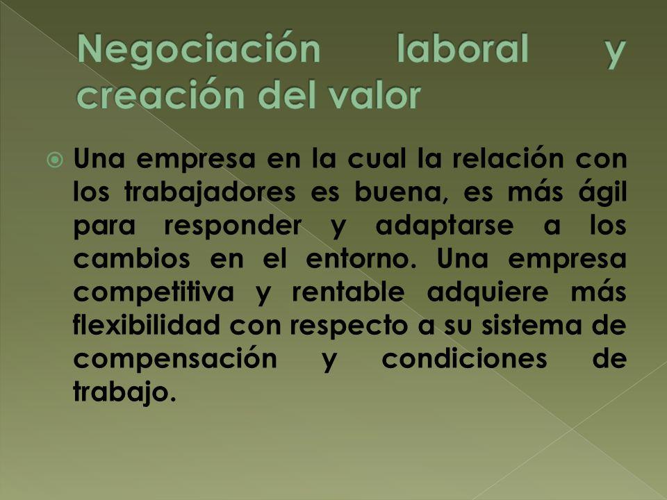 Negociación laboral y creación del valor