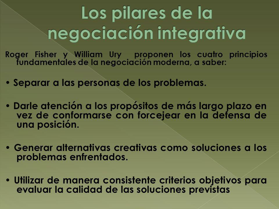 Los pilares de la negociación integrativa