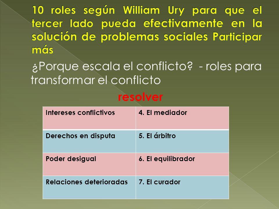 ¿Porque escala el conflicto - roles para transformar el conflicto
