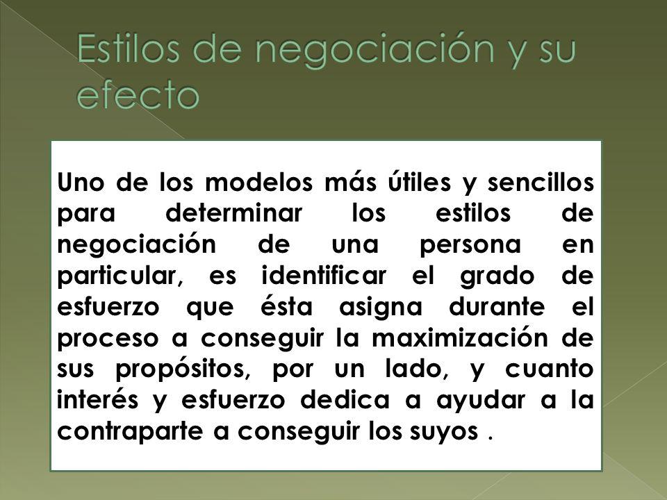 Estilos de negociación y su efecto