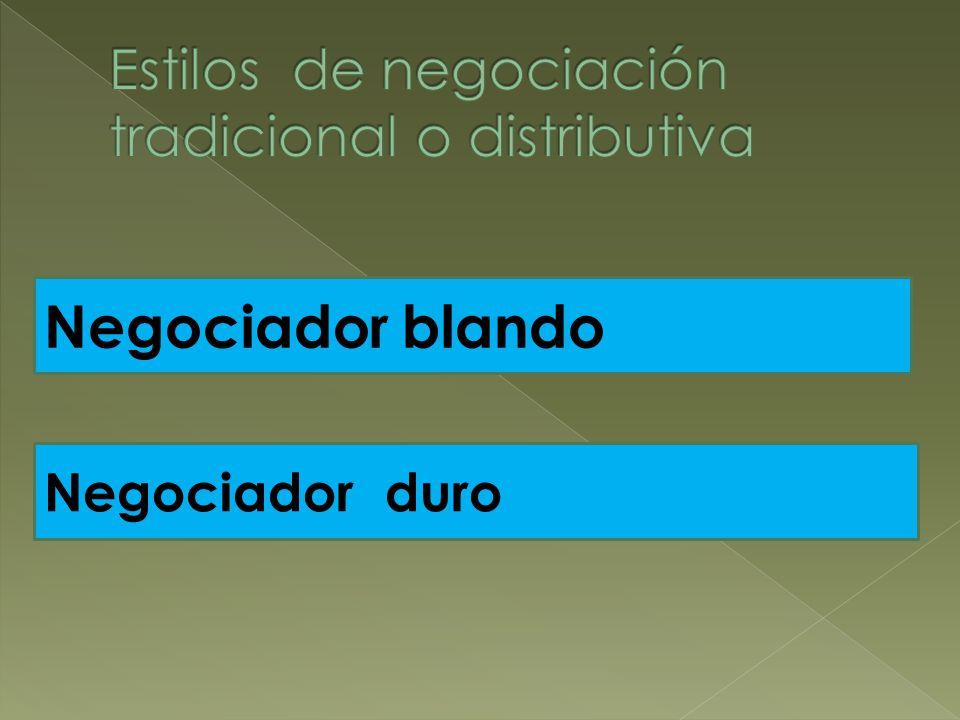 Estilos de negociación tradicional o distributiva