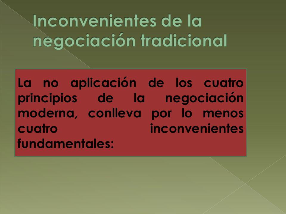 Inconvenientes de la negociación tradicional