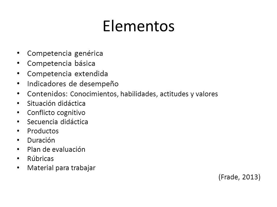 Elementos Competencia genérica Competencia básica