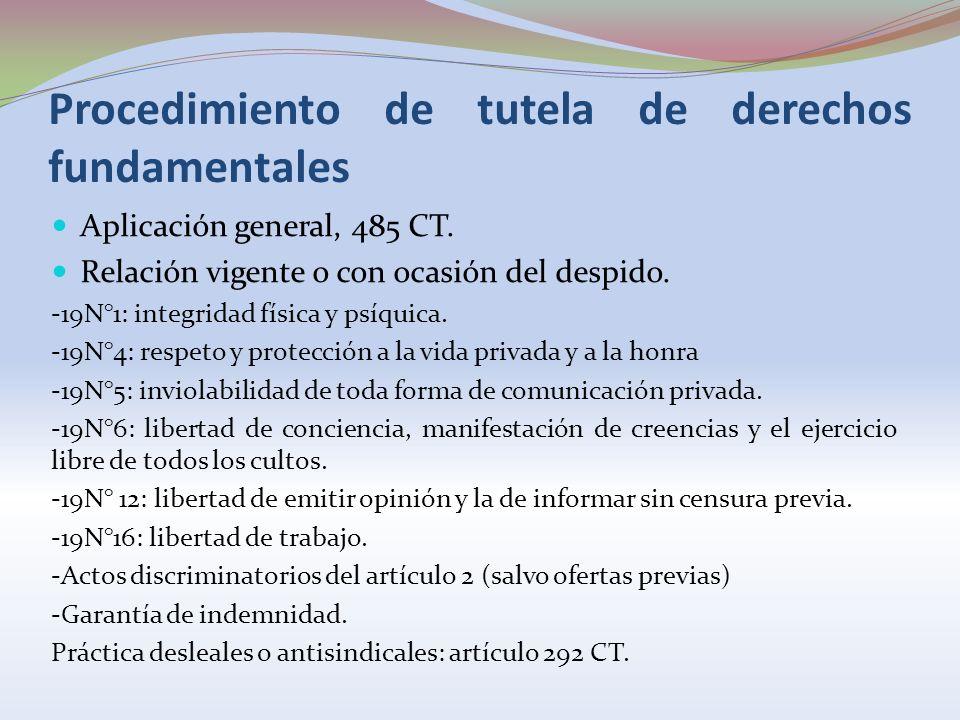 Procedimiento de tutela de derechos fundamentales