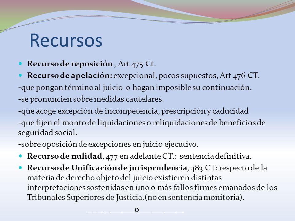 Recursos Recurso de reposición , Art 475 Ct.