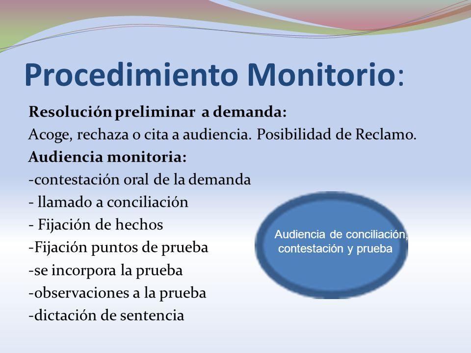 Procedimiento Monitorio: