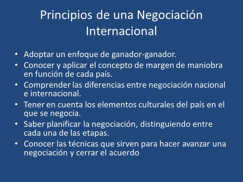 Principios de una Negociación Internacional