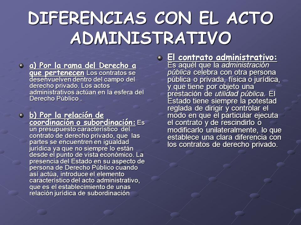DIFERENCIAS CON EL ACTO ADMINISTRATIVO