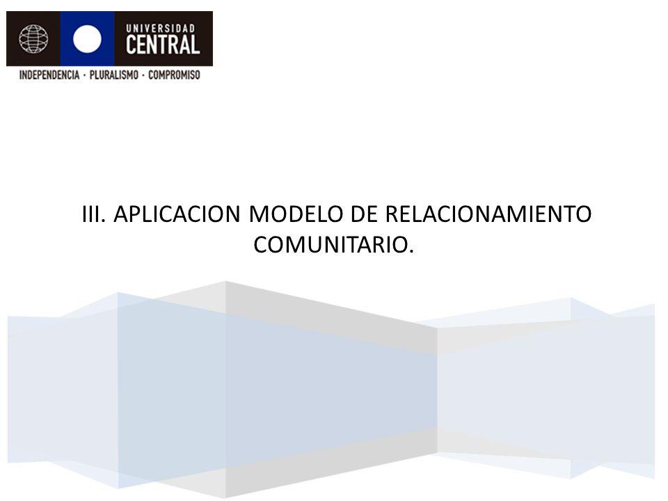III. APLICACION MODELO DE RELACIONAMIENTO COMUNITARIO.