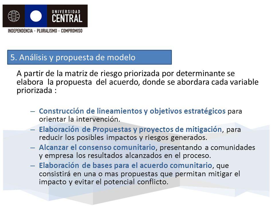 5. Análisis y propuesta de modelo