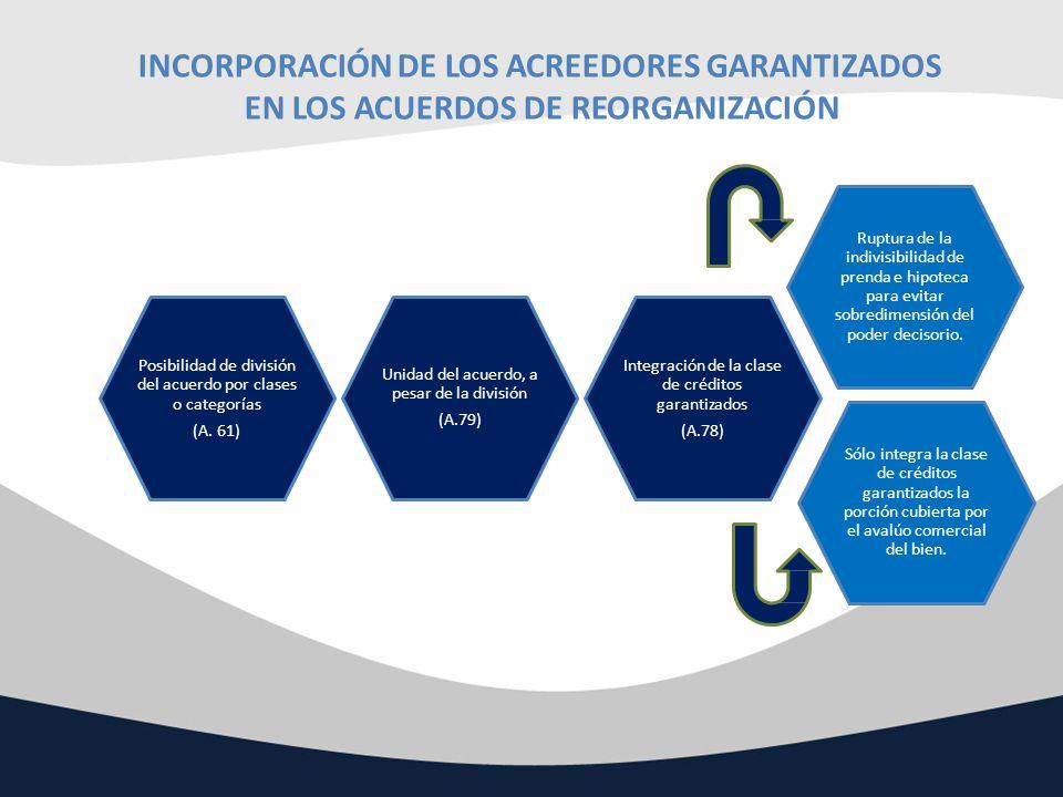 INCORPORACIÓN DE LOS ACREEDORES GARANTIZADOS EN LOS ACUERDOS DE REORGANIZACIÓN