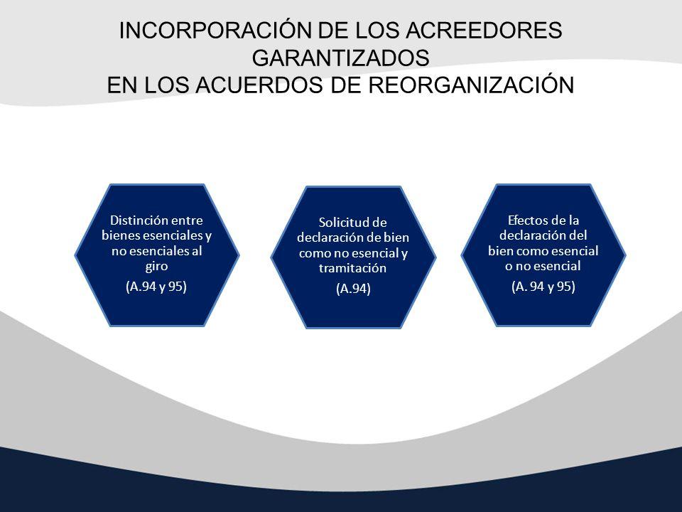 INCORPORACIÓN DE LOS ACREEDORES GARANTIZADOS