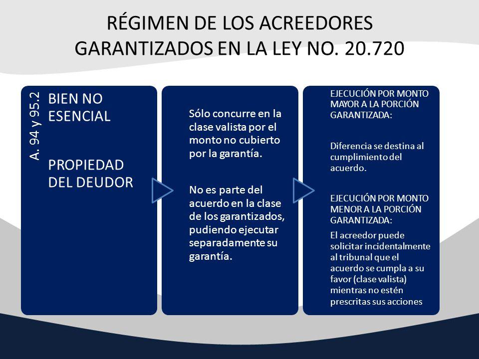 RÉGIMEN DE LOS ACREEDORES GARANTIZADOS EN LA LEY NO. 20.720