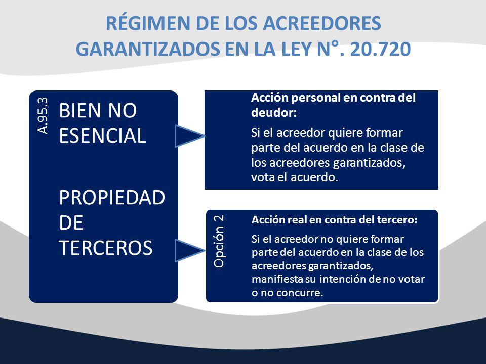 RÉGIMEN DE LOS ACREEDORES GARANTIZADOS EN LA LEY N°. 20.720