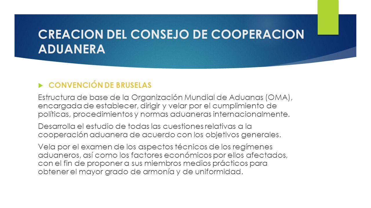 CREACION DEL CONSEJO DE COOPERACION ADUANERA