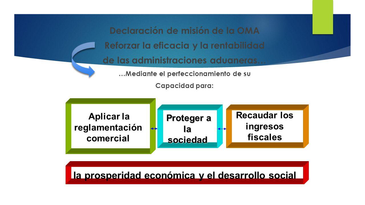 la prosperidad económica y el desarrollo social