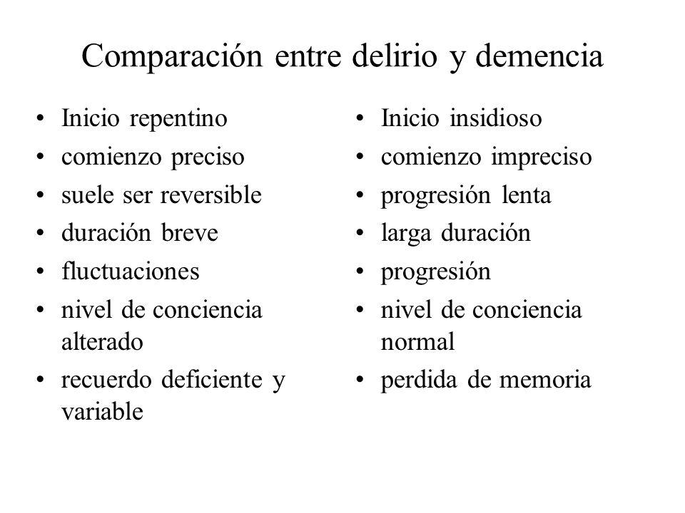 Comparación entre delirio y demencia
