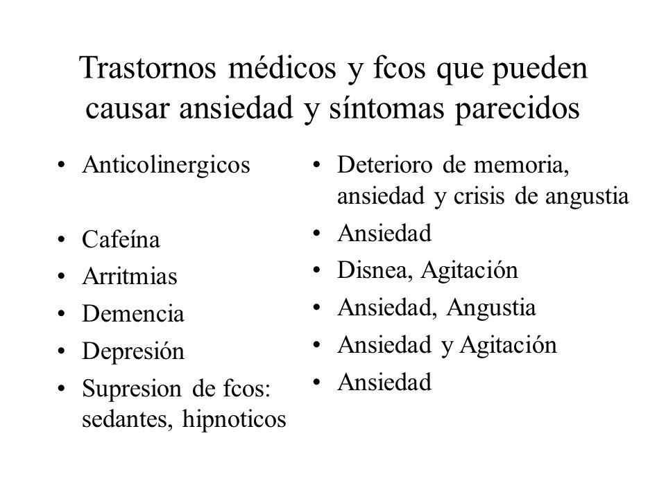 Trastornos médicos y fcos que pueden causar ansiedad y síntomas parecidos