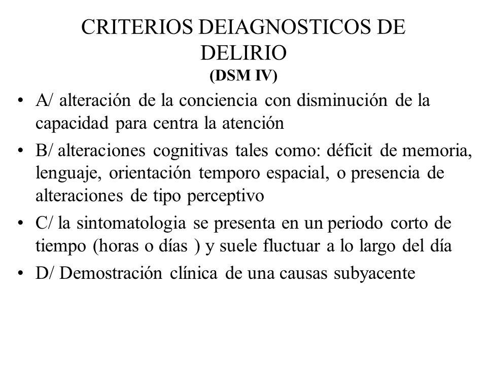 CRITERIOS DEIAGNOSTICOS DE DELIRIO (DSM IV)