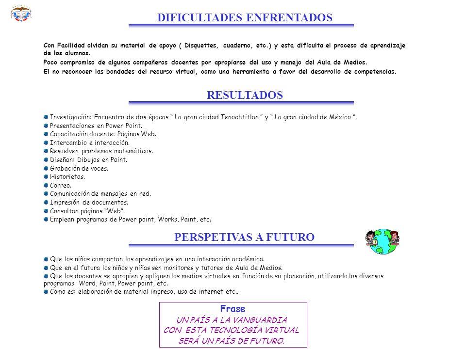 DIFICULTADES ENFRENTADOS