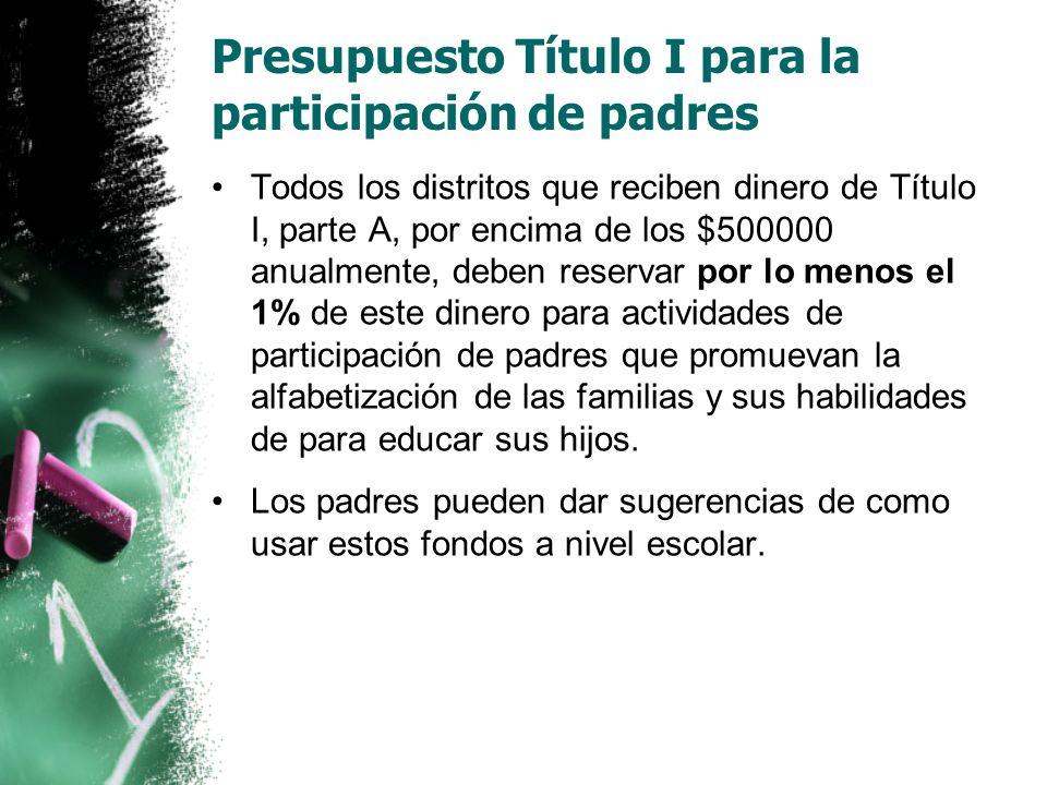 Presupuesto Título I para la participación de padres